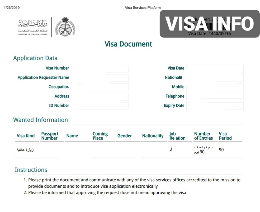 How To Apply Family Visit Visa For Saudi Residents Nada Al Nahdi